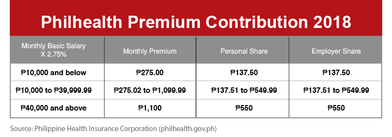 Philhealth table -opt